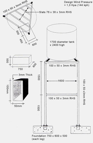 how to build a concrete water tank stand